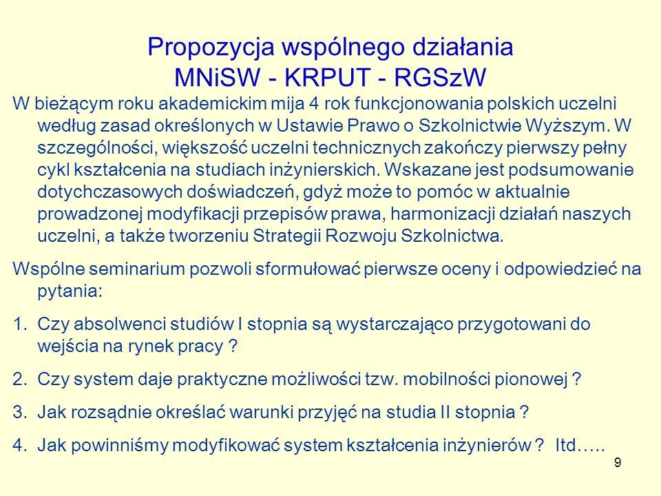 9 Propozycja wspólnego działania MNiSW - KRPUT - RGSzW W bieżącym roku akademickim mija 4 rok funkcjonowania polskich uczelni według zasad określonych w Ustawie Prawo o Szkolnictwie Wyższym.