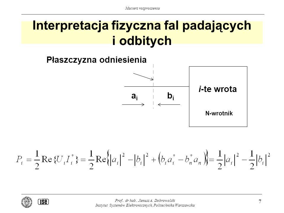 Macierz rozproszenia Interpretacja fizyczna fal padających i odbitych Prof..