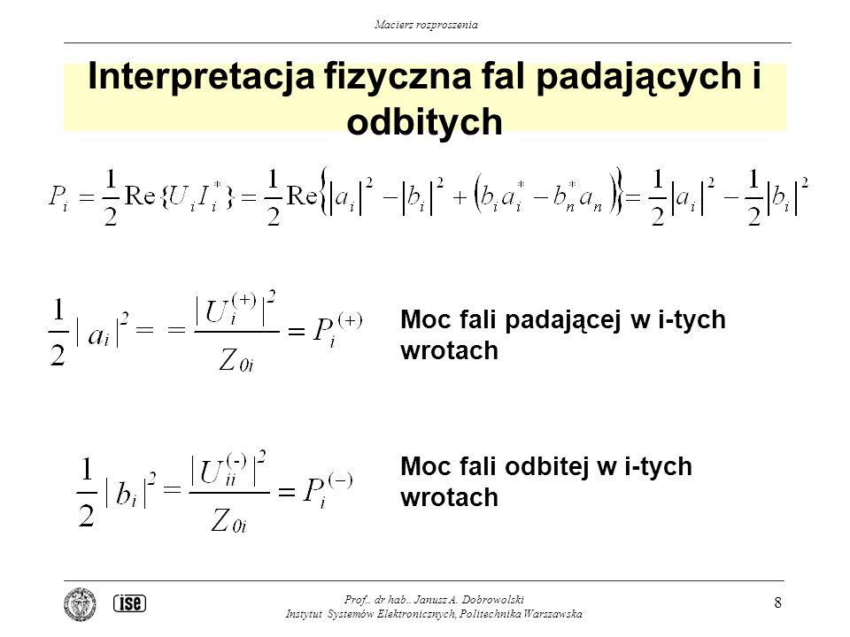 Macierz rozproszenia Współczynnik odbicia fal w i-tych wrotach Prof..