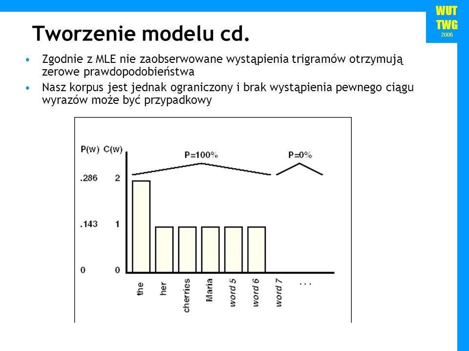 WUT TWG 2006 Tworzenie modelu cd. Zgodnie z MLE nie zaobserwowane wystąpienia trigramów otrzymują zerowe prawdopodobieństwa Nasz korpus jest jednak og