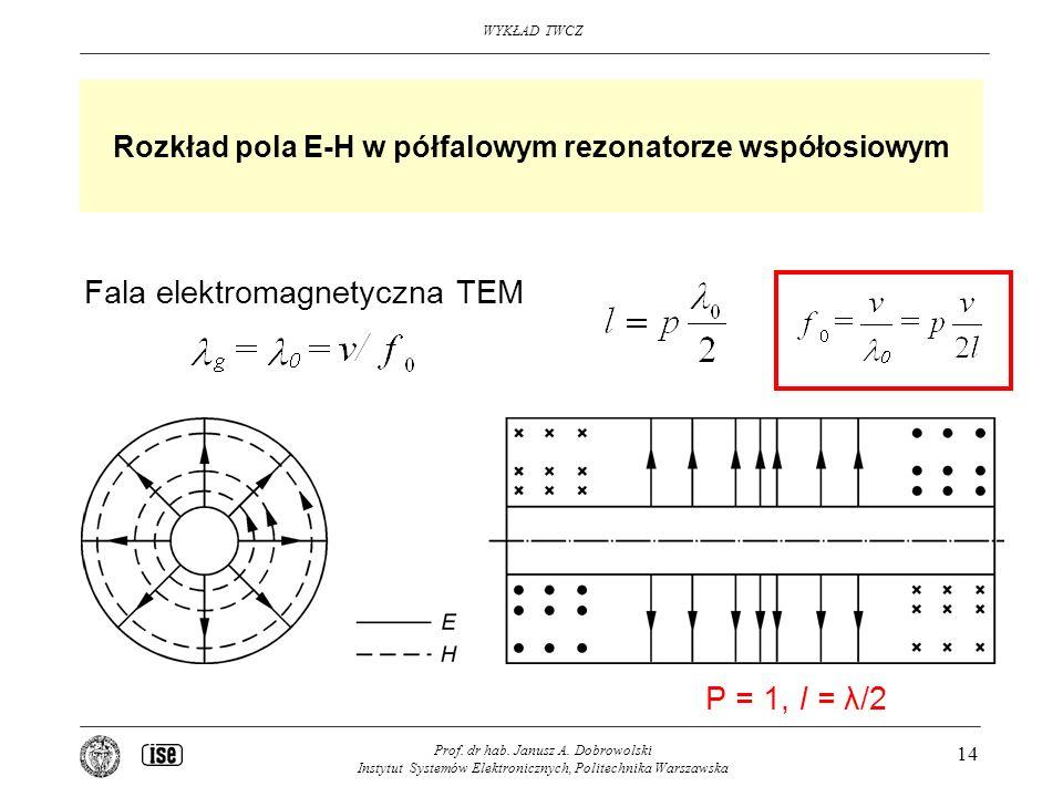 WYKŁAD TWCZ Prof. dr hab. Janusz A. Dobrowolski Instytut Systemów Elektronicznych, Politechnika Warszawska 14 Rozkład pola E-H w półfalowym rezonatorz
