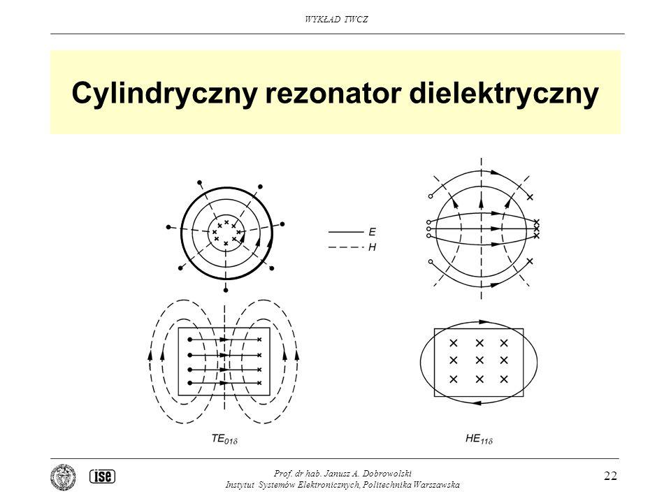 WYKŁAD TWCZ Prof. dr hab. Janusz A. Dobrowolski Instytut Systemów Elektronicznych, Politechnika Warszawska 22 Cylindryczny rezonator dielektryczny