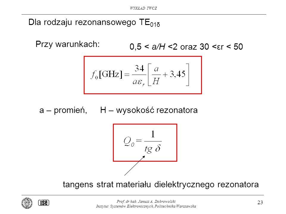 WYKŁAD TWCZ Prof. dr hab. Janusz A. Dobrowolski Instytut Systemów Elektronicznych, Politechnika Warszawska 23 0,5 < a/H <2 oraz 30 <εr < 50 Dla rodzaj