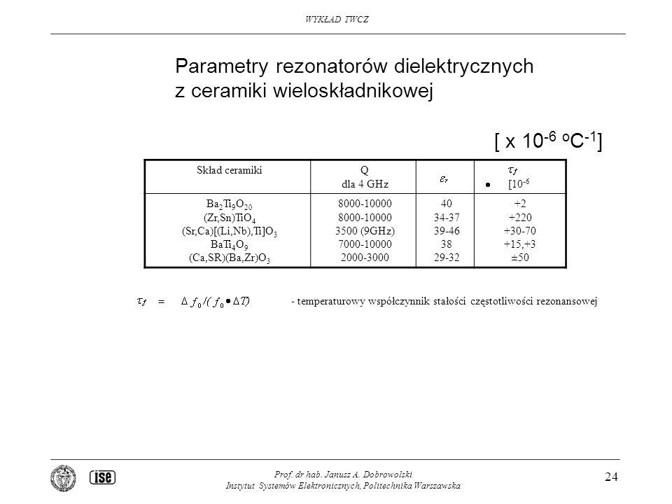 WYKŁAD TWCZ Prof. dr hab. Janusz A. Dobrowolski Instytut Systemów Elektronicznych, Politechnika Warszawska 24 [10 -6 Skład ceramikiQ dla 4 GHz Ba 2 Ti