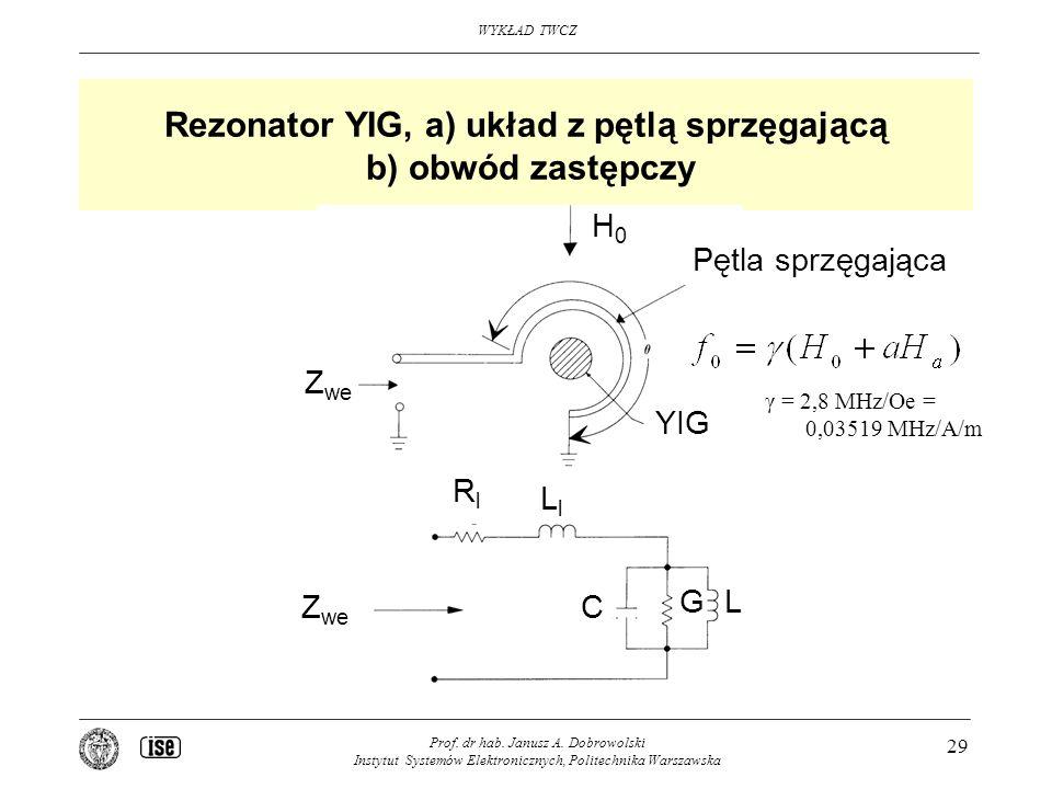 WYKŁAD TWCZ Prof. dr hab. Janusz A. Dobrowolski Instytut Systemów Elektronicznych, Politechnika Warszawska 29 Rezonator YIG, a) układ z pętlą sprzęgaj