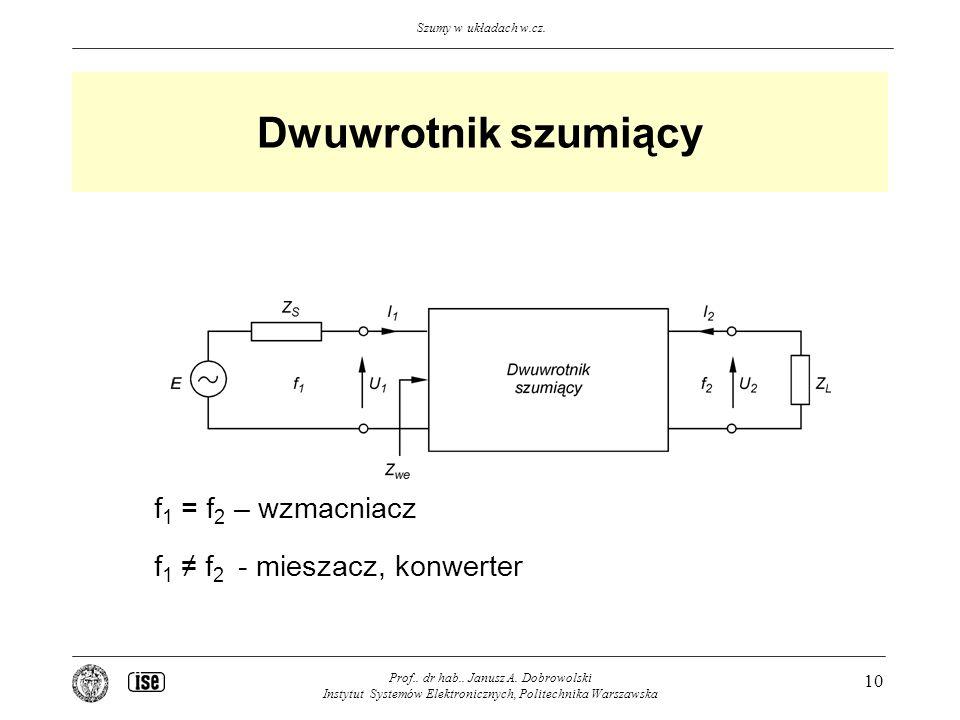 Szumy w układach w.cz. Prof.. dr hab.. Janusz A. Dobrowolski Instytut Systemów Elektronicznych, Politechnika Warszawska 10 Dwuwrotnik szumiący f 1 = f
