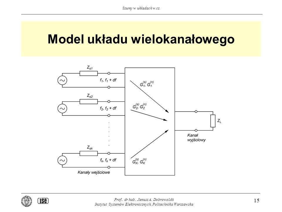 Szumy w układach w.cz. Prof.. dr hab.. Janusz A. Dobrowolski Instytut Systemów Elektronicznych, Politechnika Warszawska 15 Model układu wielokanałoweg