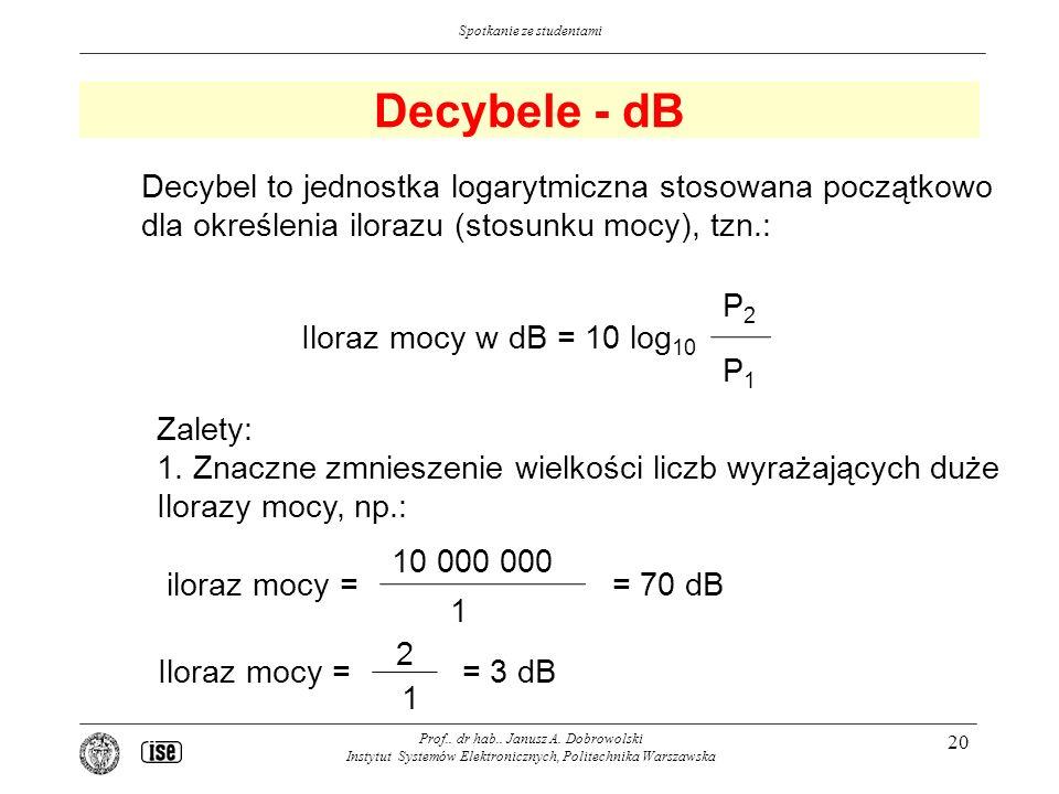 Spotkanie ze studentami Decybele - dB Prof.. dr hab.. Janusz A. Dobrowolski Instytut Systemów Elektronicznych, Politechnika Warszawska 20 Decybel to j