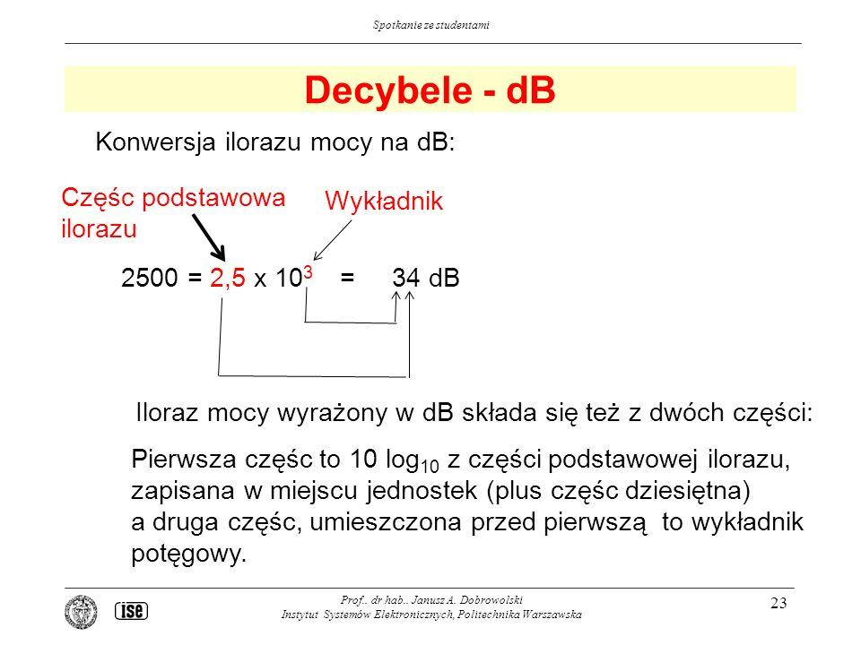 Spotkanie ze studentami Decybele - dB Prof.. dr hab.. Janusz A. Dobrowolski Instytut Systemów Elektronicznych, Politechnika Warszawska 23 Konwersja il