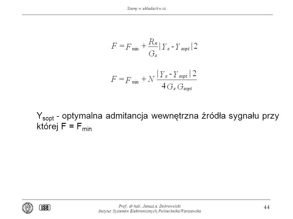 Szumy w układach w.cz. Prof.. dr hab.. Janusz A. Dobrowolski Instytut Systemów Elektronicznych, Politechnika Warszawska 44 Y sopt - optymalna admitanc