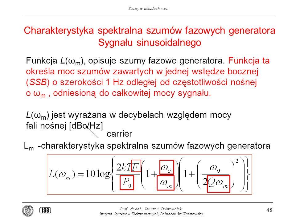 Szumy w układach w.cz. Prof.. dr hab.. Janusz A. Dobrowolski Instytut Systemów Elektronicznych, Politechnika Warszawska 48 Funkcja L(ω m ), opisuje sz