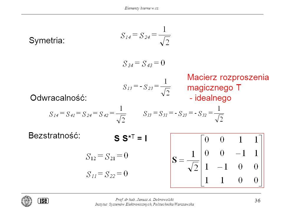 Elementy bierne w.cz. Prof. dr hab. Janusz A. Dobrowolski Instytut Systemów Elektronicznych, Politechnika Warszawska 36 S S* T = I Symetria: Odwracaln
