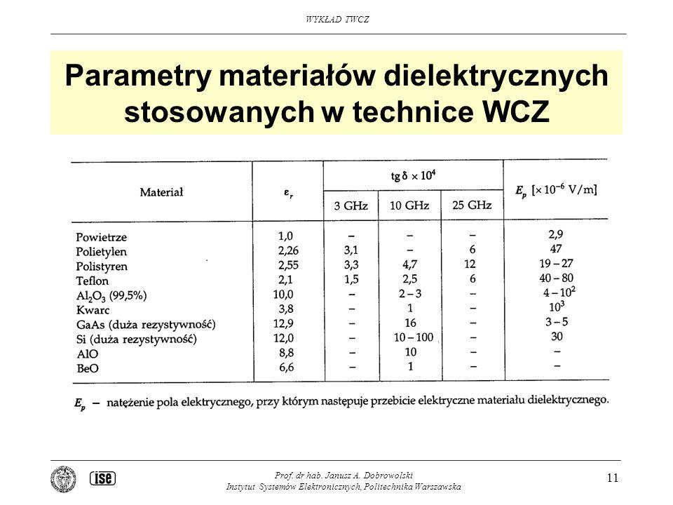 WYKŁAD TWCZ Prof. dr hab. Janusz A. Dobrowolski Instytut Systemów Elektronicznych, Politechnika Warszawska 11 Parametry materiałów dielektrycznych sto