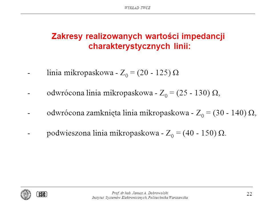 WYKŁAD TWCZ Prof. dr hab. Janusz A. Dobrowolski Instytut Systemów Elektronicznych, Politechnika Warszawska 22 - linia mikropaskowa - Z 0 = (20 - 125)