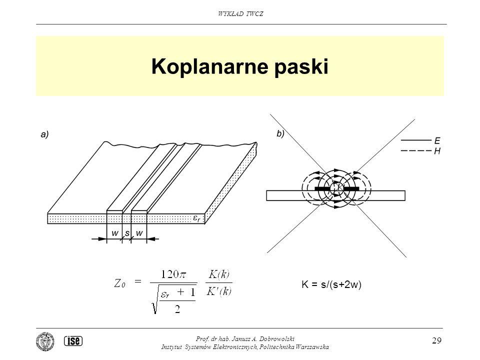 WYKŁAD TWCZ Prof. dr hab. Janusz A. Dobrowolski Instytut Systemów Elektronicznych, Politechnika Warszawska 29 Koplanarne paski K = s/(s+2w)