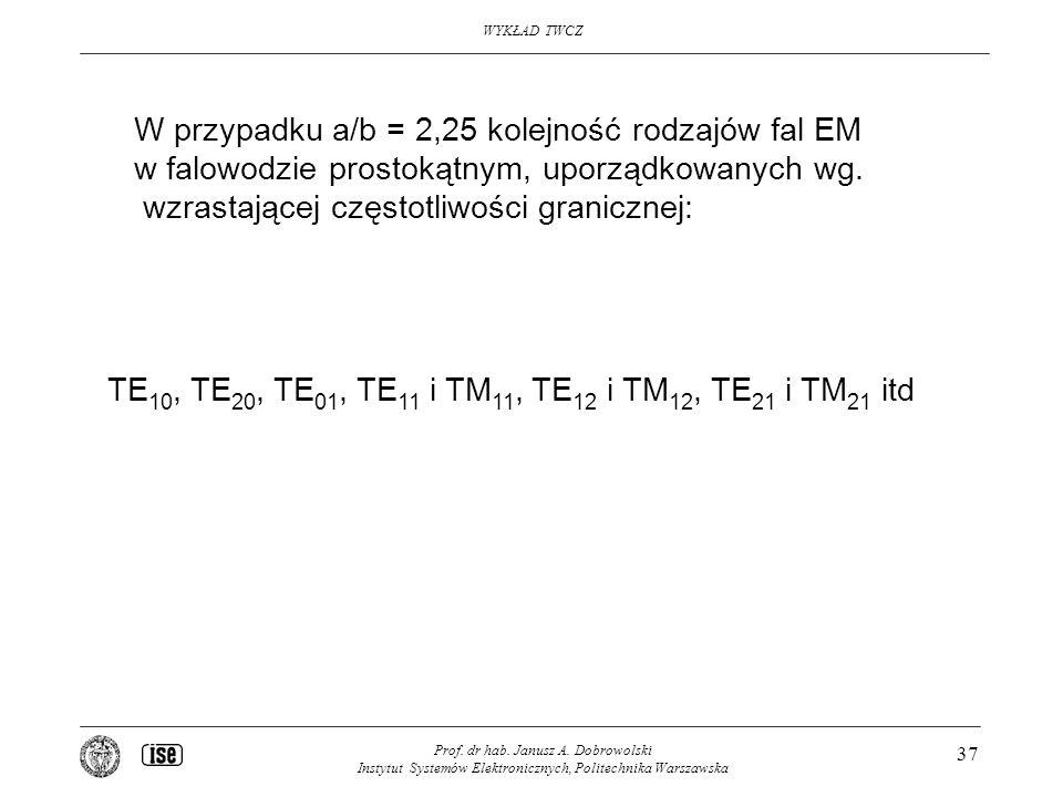 WYKŁAD TWCZ Prof. dr hab. Janusz A. Dobrowolski Instytut Systemów Elektronicznych, Politechnika Warszawska 37 TE 10, TE 20, TE 01, TE 11 i TM 11, TE 1