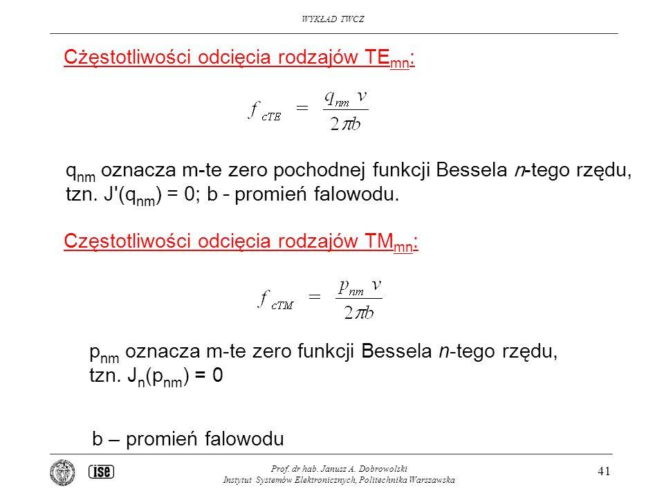 WYKŁAD TWCZ Prof. dr hab. Janusz A. Dobrowolski Instytut Systemów Elektronicznych, Politechnika Warszawska 41 q nm oznacza m-te zero pochodnej funkcji