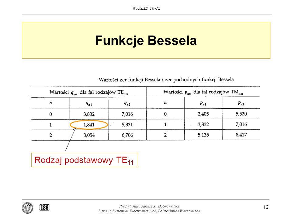 WYKŁAD TWCZ Prof. dr hab. Janusz A. Dobrowolski Instytut Systemów Elektronicznych, Politechnika Warszawska 42 Funkcje Bessela Rodzaj podstawowy TE 11