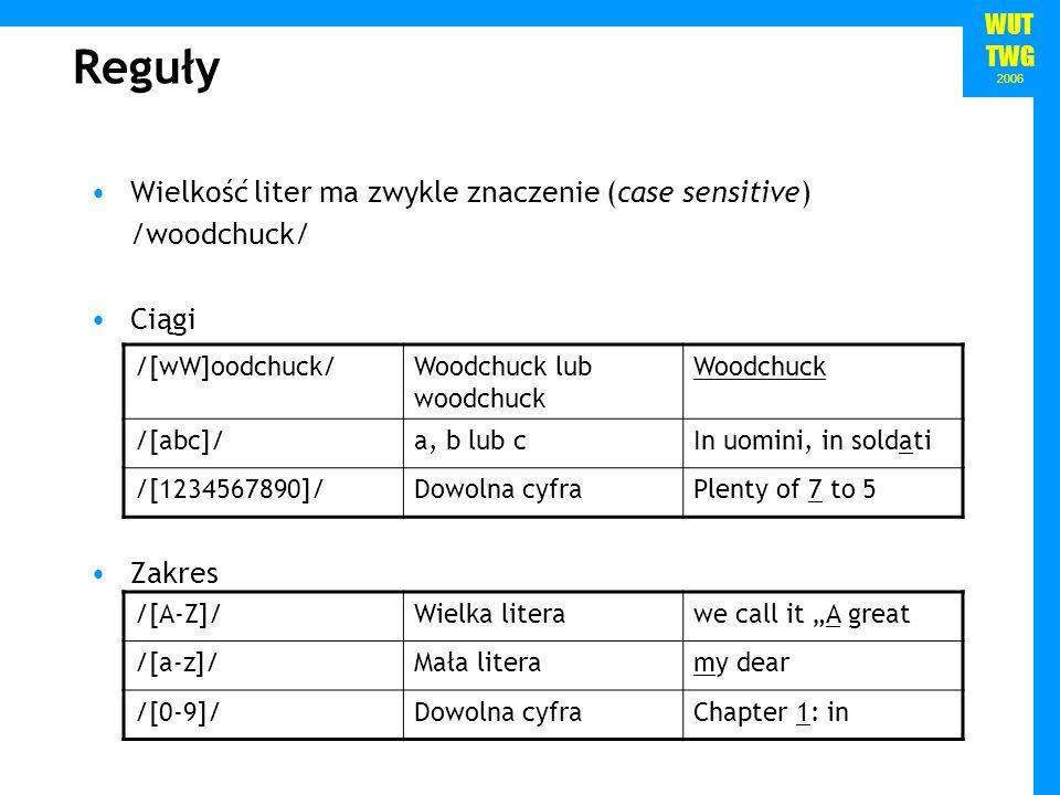 WUT TWG 2006 Reguły Wielkość liter ma zwykle znaczenie (case sensitive) /woodchuck/ Ciągi Zakres /[wW]oodchuck/Woodchuck lub woodchuck Woodchuck /[abc