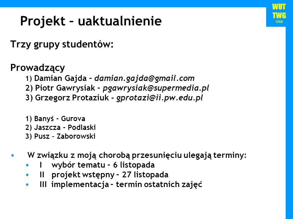 WUT TWG 2006 Projekt – uaktualnienie Trzy grupy studentów: Prowadzący 1) Damian Gajda – damian.gajda@gmail.com 2) Piotr Gawrysiak – pgawrysiak@superme