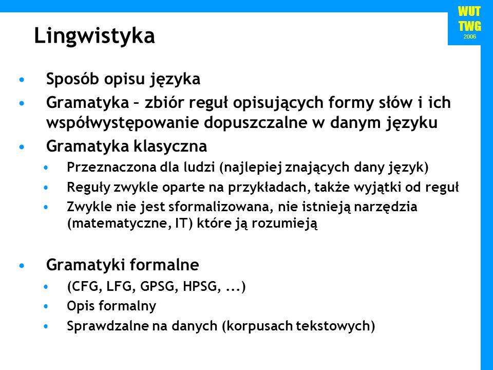 WUT TWG 2006 Lingwistyka Sposób opisu języka Gramatyka – zbiór reguł opisujących formy słów i ich współwystępowanie dopuszczalne w danym języku Gramat