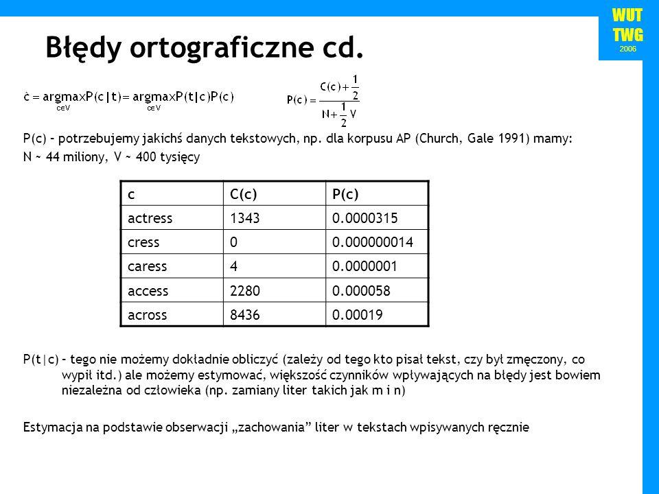 WUT TWG 2006 Błędy ortograficzne cd. P(c) – potrzebujemy jakichś danych tekstowych, np. dla korpusu AP (Church, Gale 1991) mamy: N ~ 44 miliony, V ~ 4