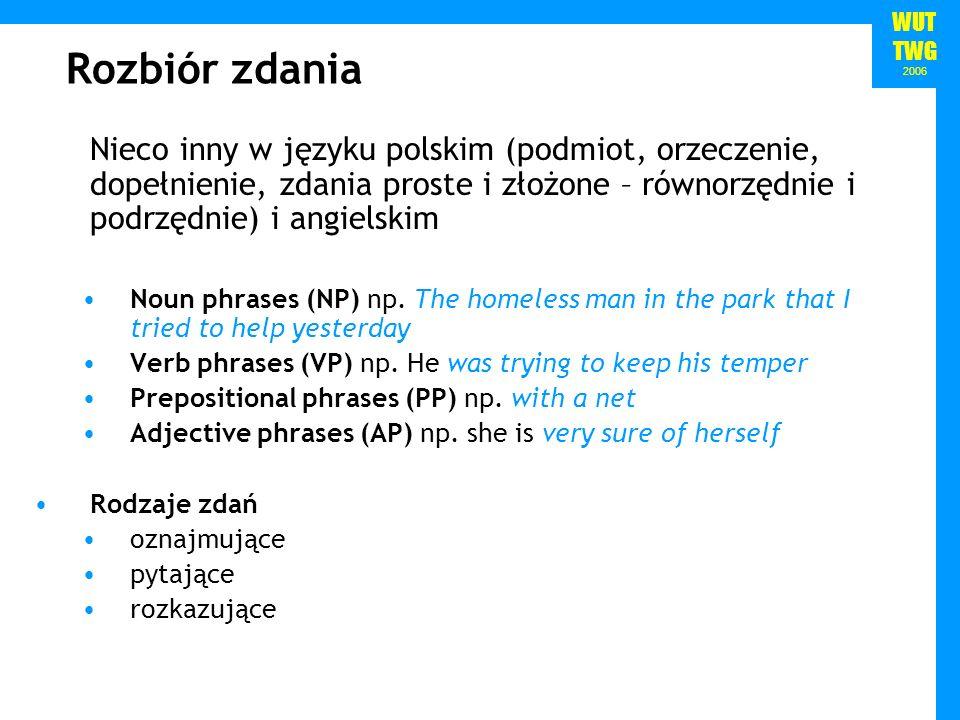 WUT TWG 2006 Rozbiór zdania Nieco inny w języku polskim (podmiot, orzeczenie, dopełnienie, zdania proste i złożone – równorzędnie i podrzędnie) i angi