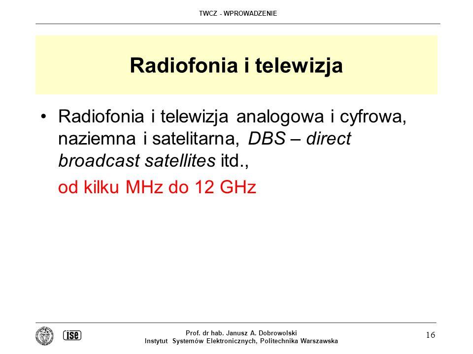 TWCZ - WPROWADZENIE Prof. dr hab. Janusz A. Dobrowolski Instytut Systemów Elektronicznych, Politechnika Warszawska 16 Radiofonia i telewizja Radiofoni