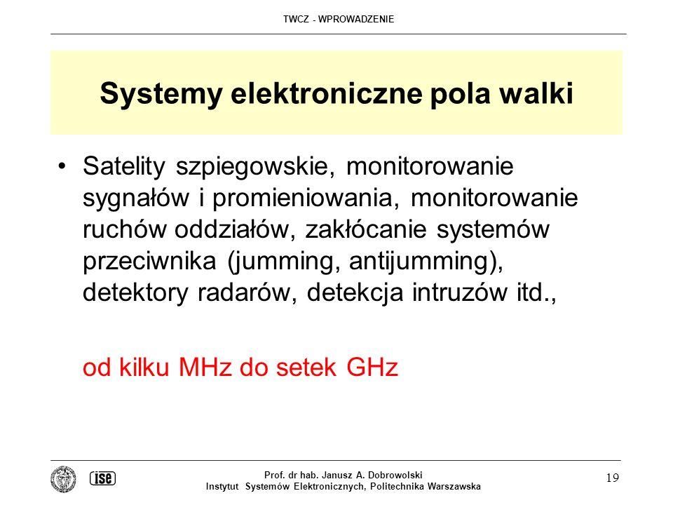 TWCZ - WPROWADZENIE Prof. dr hab. Janusz A. Dobrowolski Instytut Systemów Elektronicznych, Politechnika Warszawska 19 Systemy elektroniczne pola walki