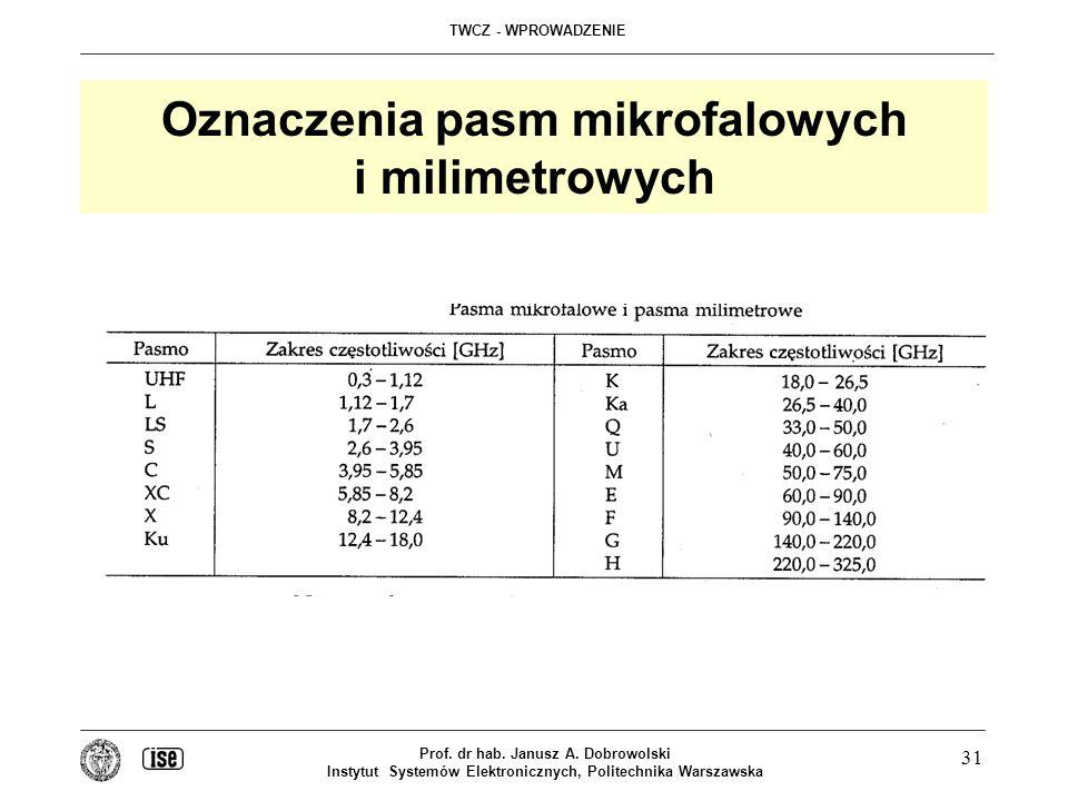 TWCZ - WPROWADZENIE Prof. dr hab. Janusz A. Dobrowolski Instytut Systemów Elektronicznych, Politechnika Warszawska 31 Oznaczenia pasm mikrofalowych i