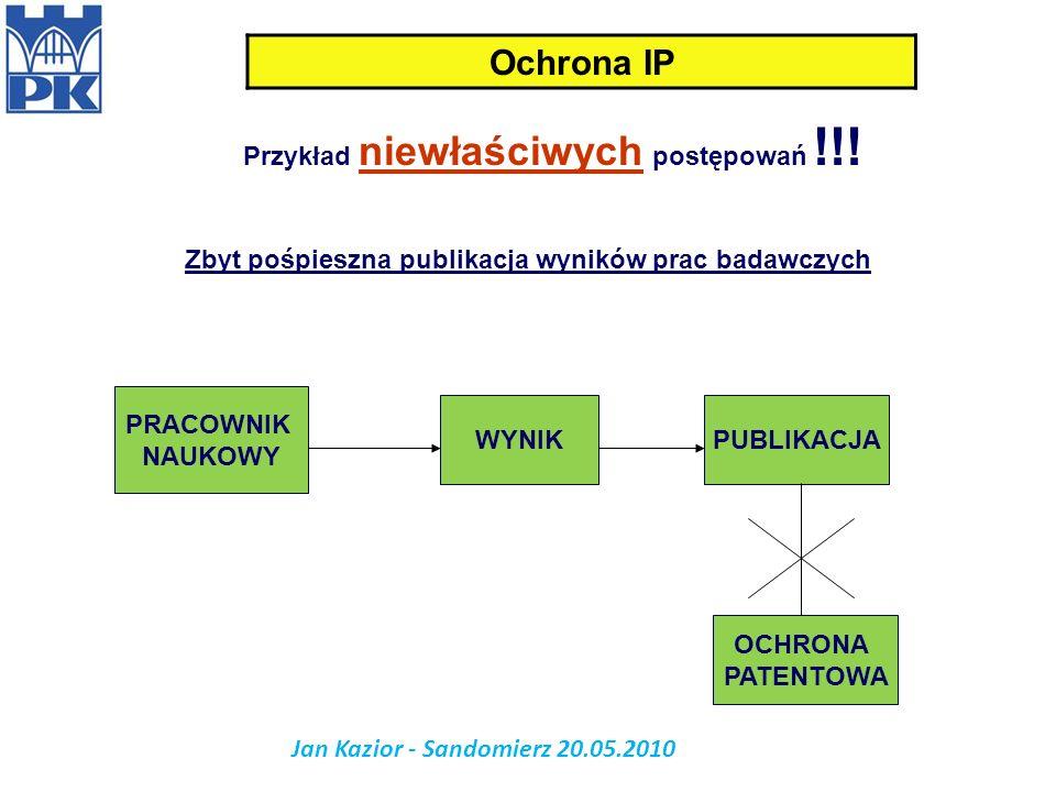 Przykład niewłaściwych postępowań !!! PRACOWNIK NAUKOWY PUBLIKACJA OCHRONA PATENTOWA WYNIK Ochrona IP Zbyt pośpieszna publikacja wyników prac badawczy