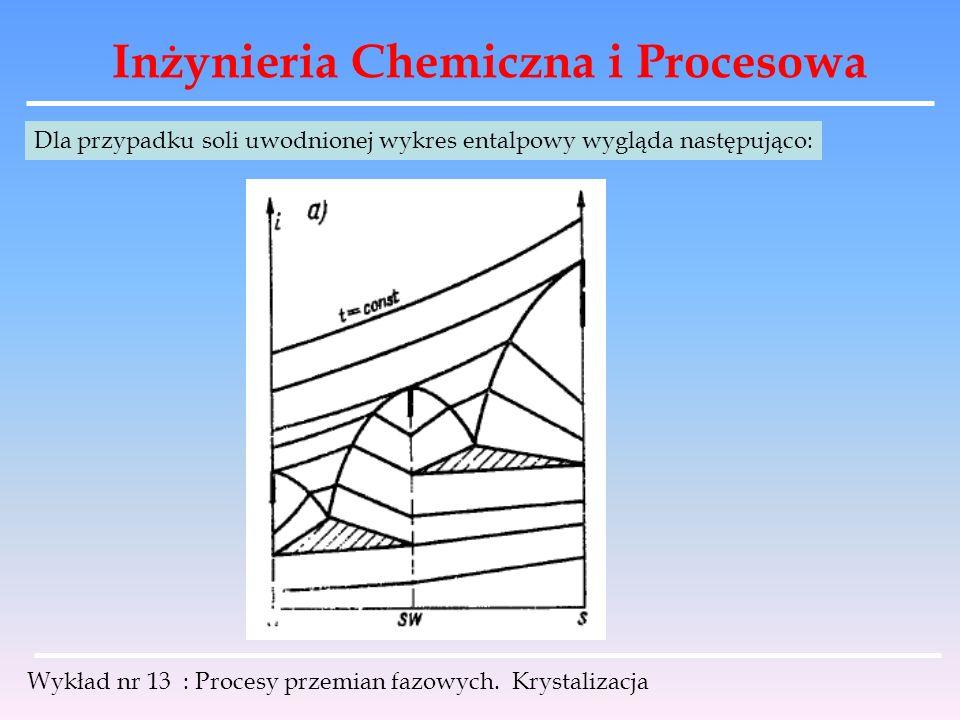 Inżynieria Chemiczna i Procesowa Wykład nr 13 : Procesy przemian fazowych. Krystalizacja Dla przypadku soli uwodnionej wykres entalpowy wygląda następ