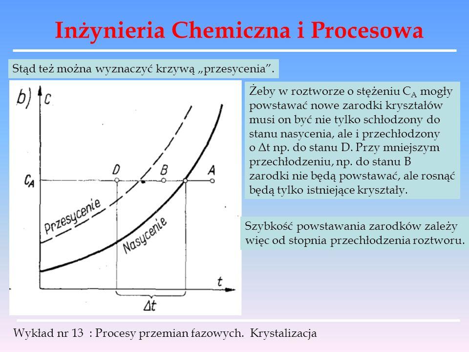 Inżynieria Chemiczna i Procesowa Wykład nr 13 : Procesy przemian fazowych. Krystalizacja Stąd też można wyznaczyć krzywą przesycenia. Żeby w roztworze