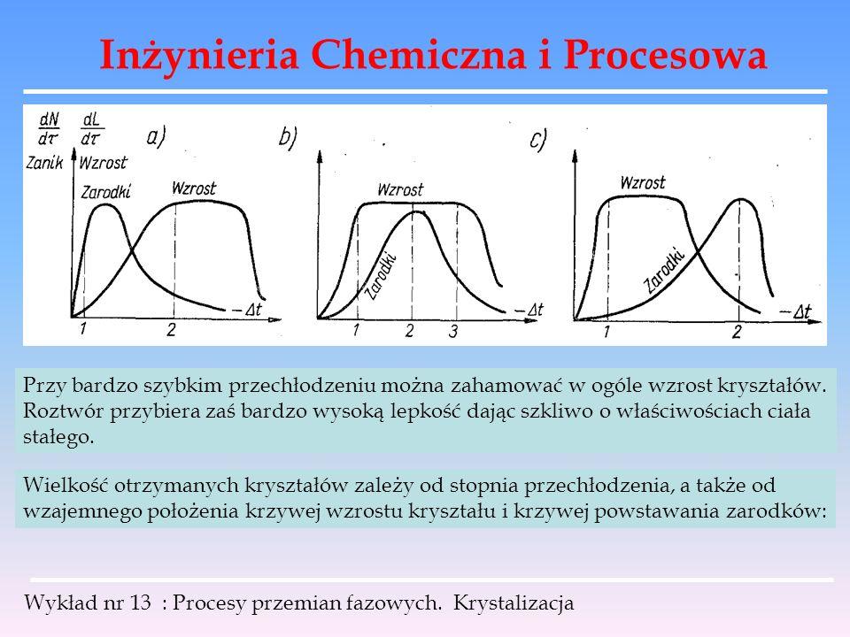 Inżynieria Chemiczna i Procesowa Wykład nr 13 : Procesy przemian fazowych. Krystalizacja Przy bardzo szybkim przechłodzeniu można zahamować w ogóle wz