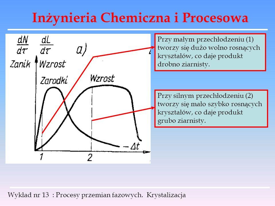 Inżynieria Chemiczna i Procesowa Wykład nr 13 : Procesy przemian fazowych. Krystalizacja Przy małym przechłodzeniu (1) tworzy się dużo wolno rosnących