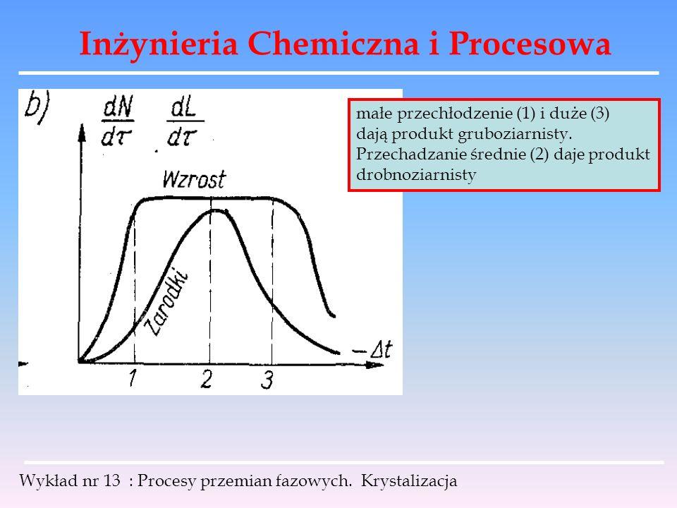 Inżynieria Chemiczna i Procesowa Wykład nr 13 : Procesy przemian fazowych. Krystalizacja małe przechłodzenie (1) i duże (3) dają produkt gruboziarnist