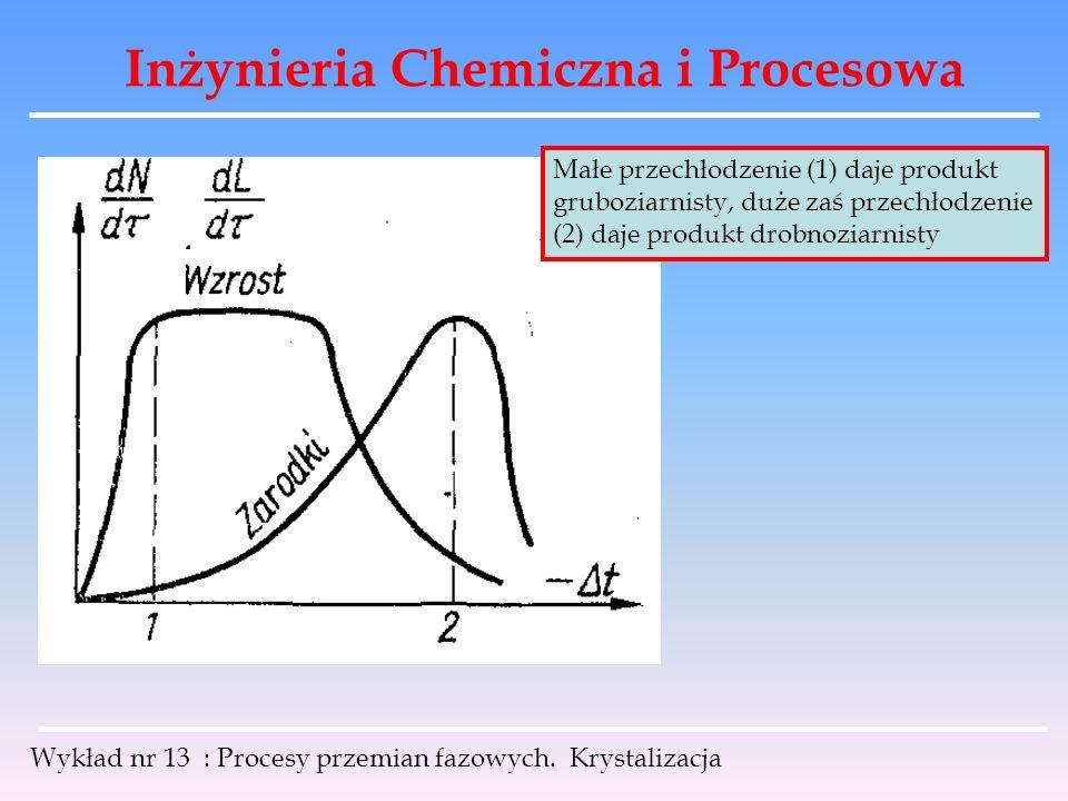 Inżynieria Chemiczna i Procesowa Wykład nr 13 : Procesy przemian fazowych. Krystalizacja Małe przechłodzenie (1) daje produkt gruboziarnisty, duże zaś