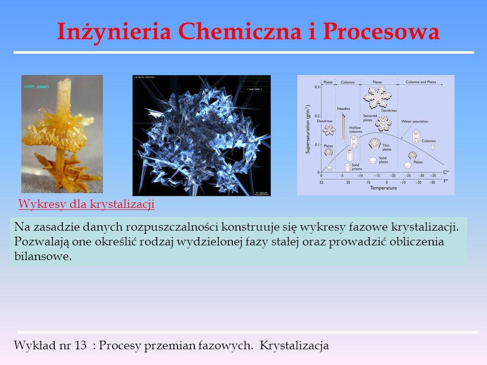 Inżynieria Chemiczna i Procesowa Wykład nr 13 : Procesy przemian fazowych. Krystalizacja Wykresy dla krystalizacji Na zasadzie danych rozpuszczalności