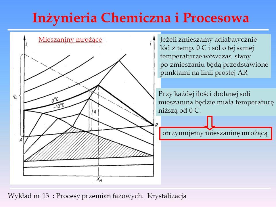 Inżynieria Chemiczna i Procesowa Wykład nr 13 : Procesy przemian fazowych. Krystalizacja Mieszaniny mrożąceJeżeli zmieszamy adiabatycznie lód z temp.