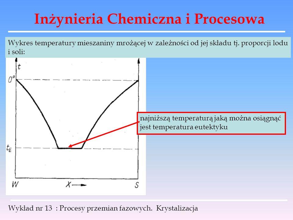 Inżynieria Chemiczna i Procesowa Wykład nr 13 : Procesy przemian fazowych. Krystalizacja Wykres temperatury mieszaniny mrożącej w zależności od jej sk
