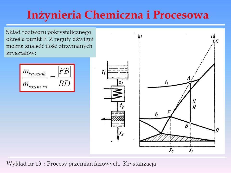 Inżynieria Chemiczna i Procesowa Wykład nr 13 : Procesy przemian fazowych. Krystalizacja Skład roztworu pokrystalicznego określa punkt F. Z reguły dźw
