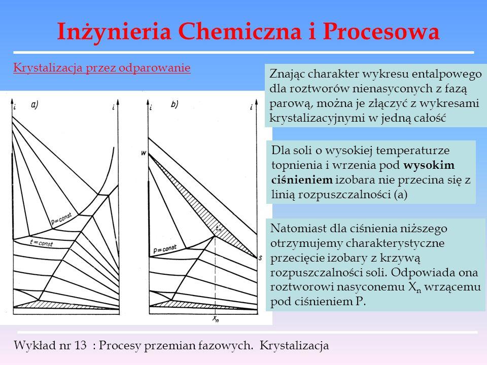 Inżynieria Chemiczna i Procesowa Wykład nr 13 : Procesy przemian fazowych. Krystalizacja Krystalizacja przez odparowanie Znając charakter wykresu enta