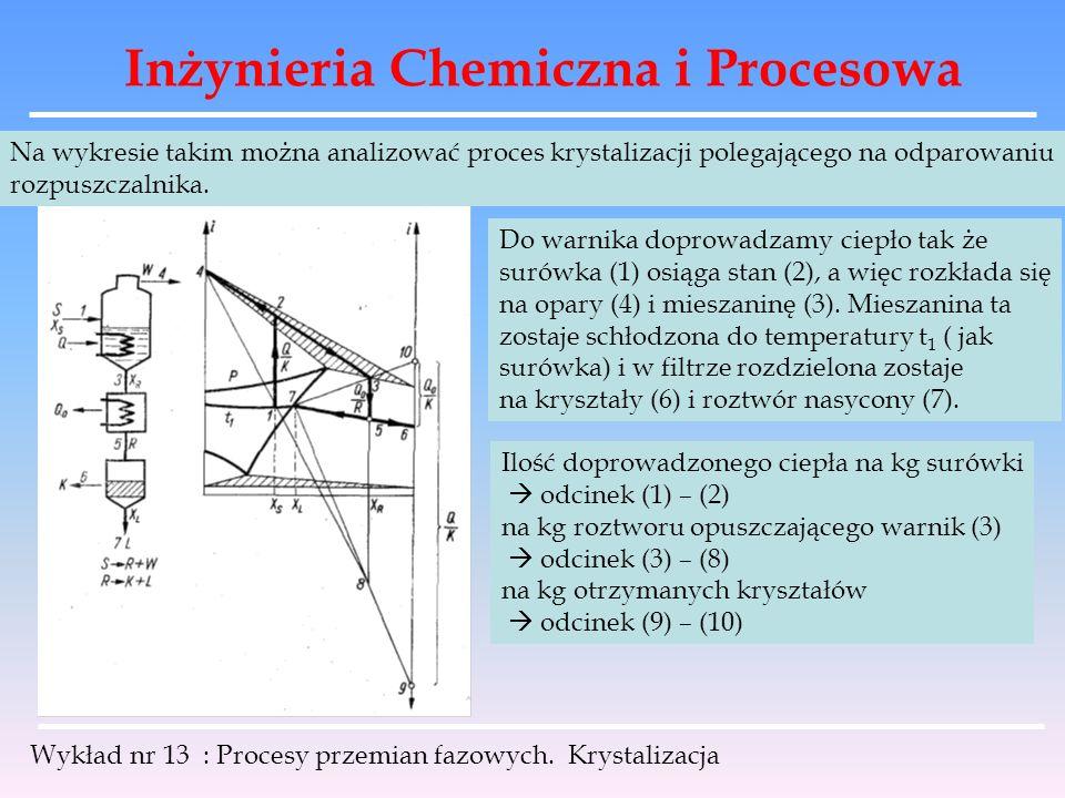 Inżynieria Chemiczna i Procesowa Wykład nr 13 : Procesy przemian fazowych. Krystalizacja Na wykresie takim można analizować proces krystalizacji poleg
