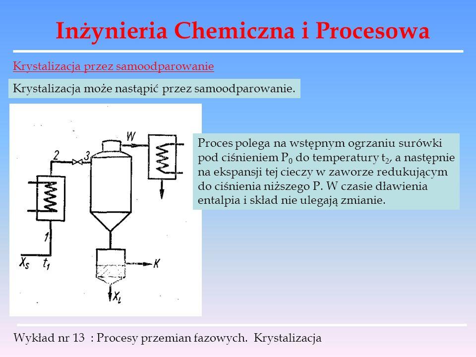 Inżynieria Chemiczna i Procesowa Wykład nr 13 : Procesy przemian fazowych. Krystalizacja Krystalizacja przez samoodparowanie Krystalizacja może nastąp