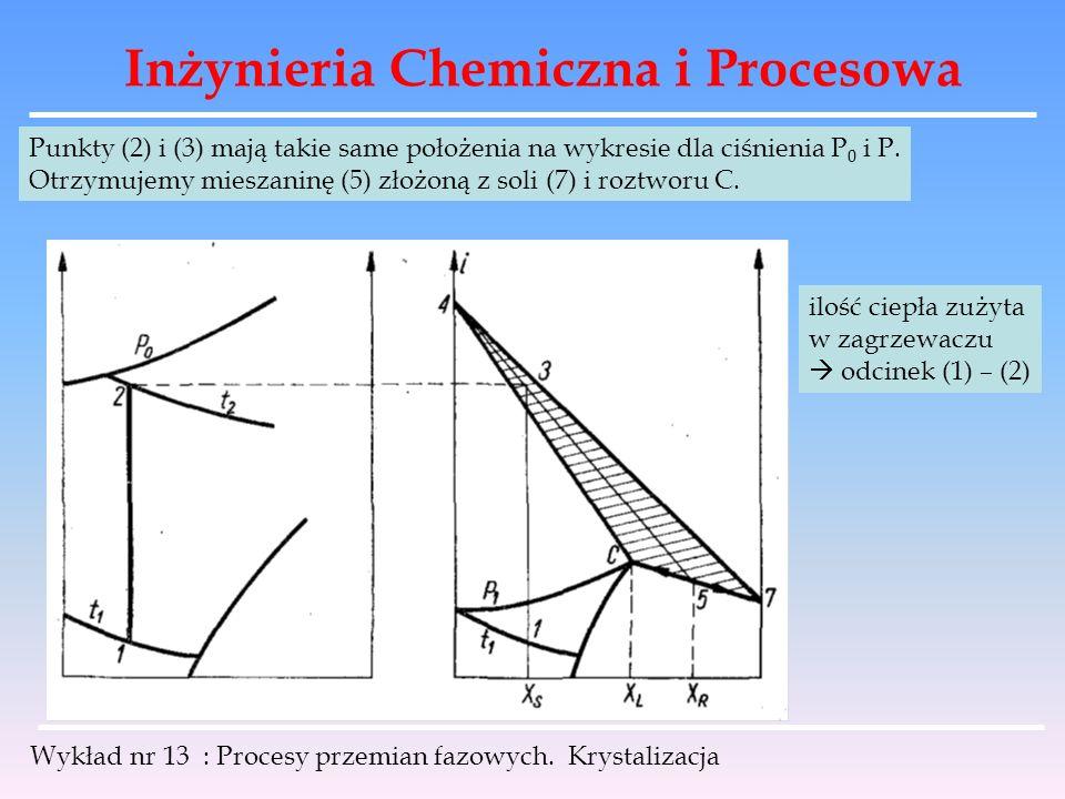 Inżynieria Chemiczna i Procesowa Wykład nr 13 : Procesy przemian fazowych. Krystalizacja Punkty (2) i (3) mają takie same położenia na wykresie dla ci