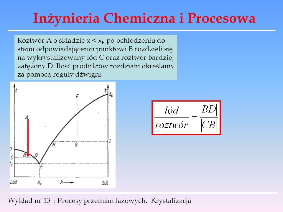 Inżynieria Chemiczna i Procesowa Wykład nr 13 : Procesy przemian fazowych. Krystalizacja Roztwór A o składzie x < x E po ochłodzeniu do stanu odpowiad
