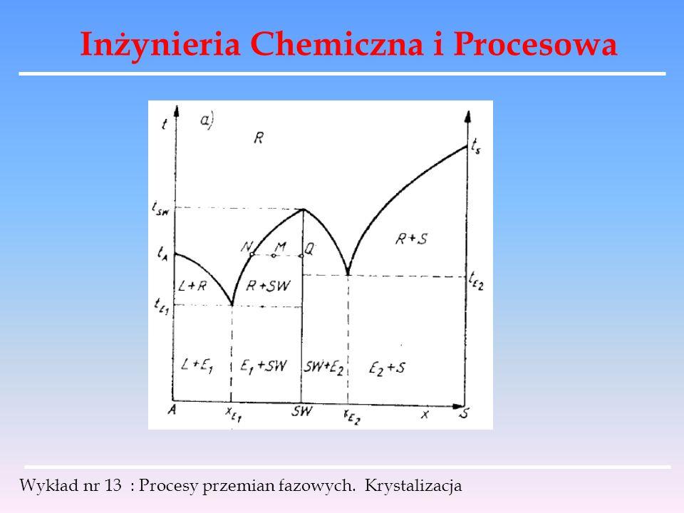Inżynieria Chemiczna i Procesowa Wykład nr 13 : Procesy przemian fazowych. Krystalizacja
