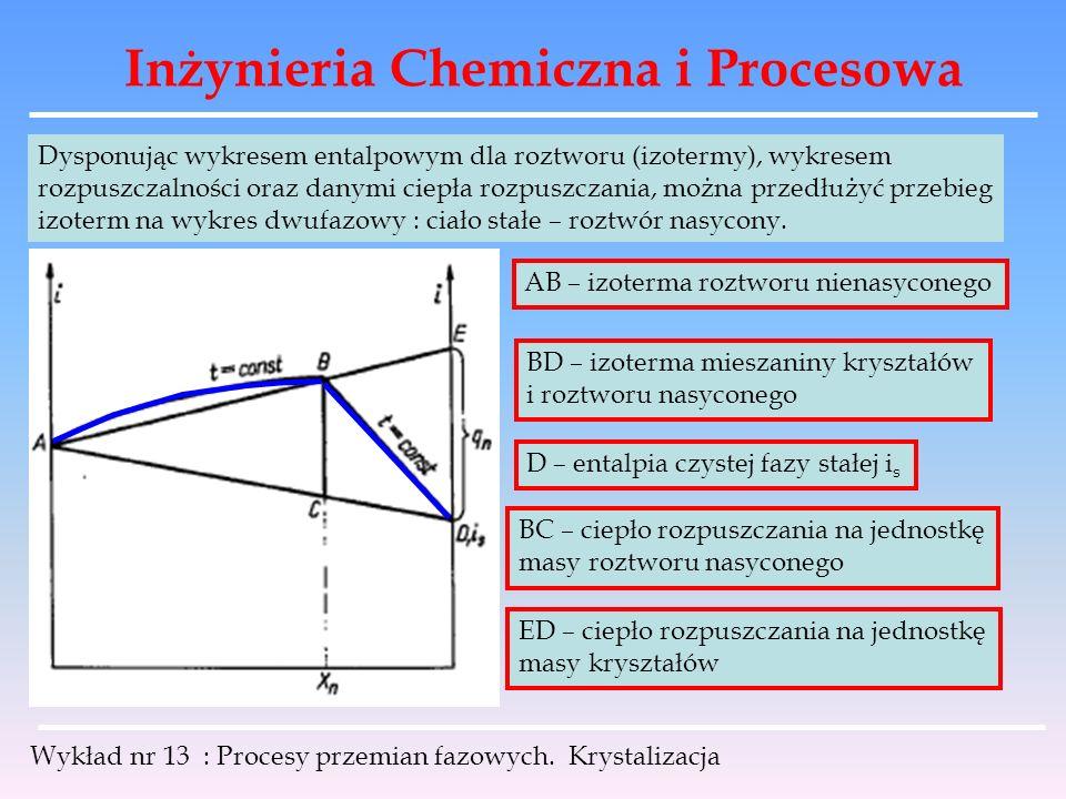 Inżynieria Chemiczna i Procesowa Wykład nr 13 : Procesy przemian fazowych. Krystalizacja Dysponując wykresem entalpowym dla roztworu (izotermy), wykre