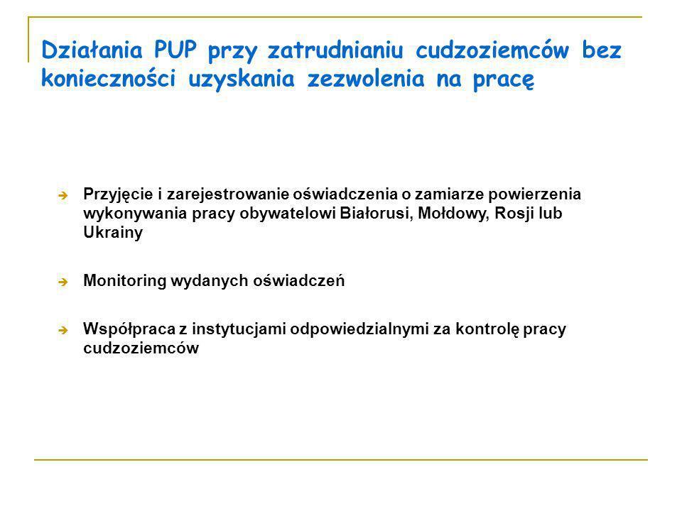 Działania PUP przy zatrudnianiu cudzoziemców bez konieczności uzyskania zezwolenia na pracę Przyjęcie i zarejestrowanie oświadczenia o zamiarze powier