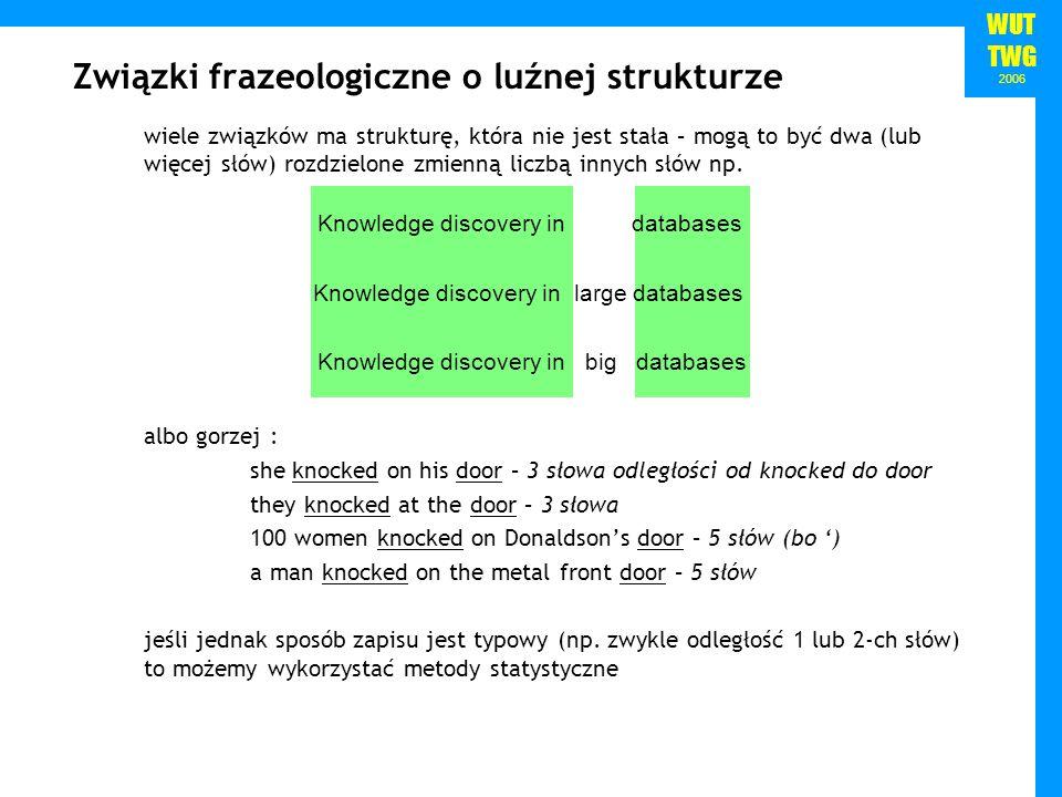 WUT TWG 2006 Związki frazeologiczne o luźnej strukturze wiele związków ma strukturę, która nie jest stała – mogą to być dwa (lub więcej słów) rozdziel